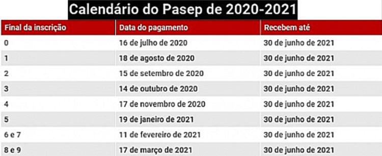 Aplicativo Banco do Brasil PASEP CPF